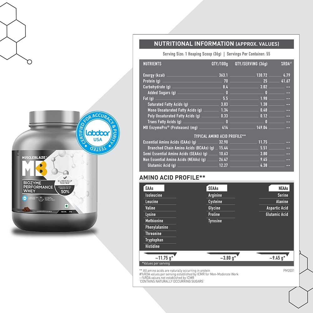 6 - MuscleBlaze Biozyme Performance Whey,  4.4 lb  Rich Chocolate